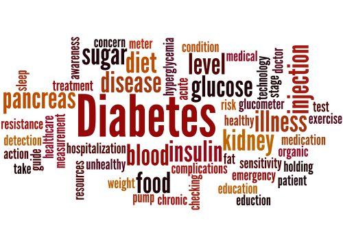 A diabetes word cloud